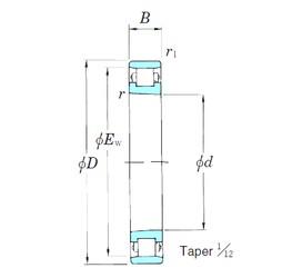 40 mm x 68 mm x 15 mm  KOYO N1008K roulements à rouleaux cylindriques