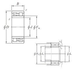 710 mm x 950 mm x 243 mm  KOYO NNU49/710 roulements à rouleaux cylindriques