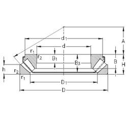 70 mm x 150 mm x 31 mm  NKE 29414-EJ roulements à rouleaux de poussée