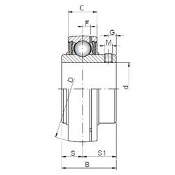 17 mm x 47 mm x 31 mm  ISO UC203 roulements rigides à billes