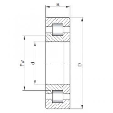 900 mm x 1090 mm x 85 mm  ISO NUP18/900 roulements à rouleaux cylindriques