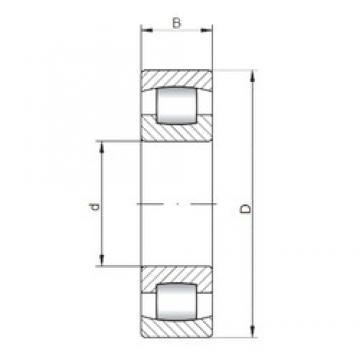 100 mm x 215 mm x 47 mm  ISO 20320 roulements à rouleaux sphériques