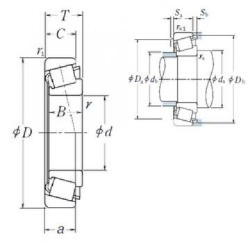 95 mm x 145 mm x 32 mm  NSK HR32019XJ Roulements à rouleaux coniques