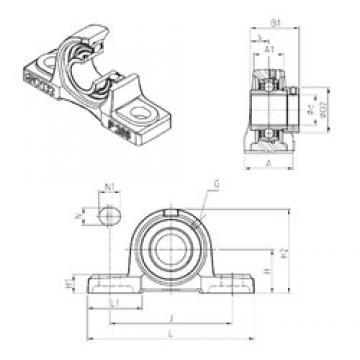 SNR EXP308 unités de roulement