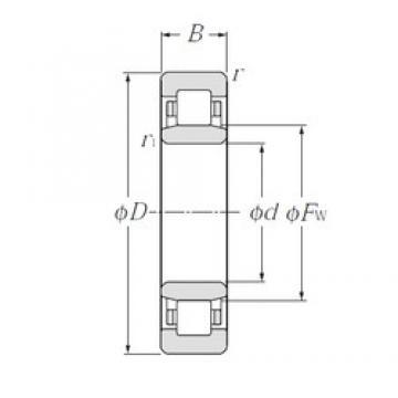 45 mm x 75 mm x 16 mm  NTN NU1009 roulements à rouleaux cylindriques
