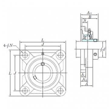 KOYO UCFX07-22 unités de roulement