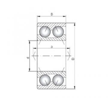ISO 3219 roulements à billes à contact oblique