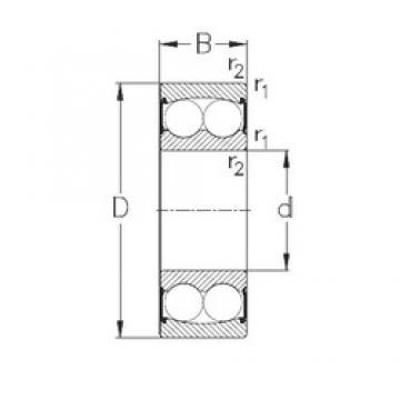 60 mm x 110 mm x 28 mm  NKE 2212-2RS roulements à billes auto-aligneurs