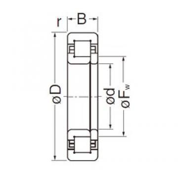 40 mm x 80 mm x 23 mm  NACHI NUP2208EG roulements à rouleaux cylindriques