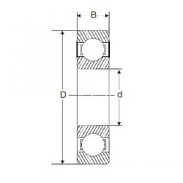 57,15 mm x 114,3 mm x 22,23 mm  SIGMA LJ 2.1/4 roulements rigides à billes