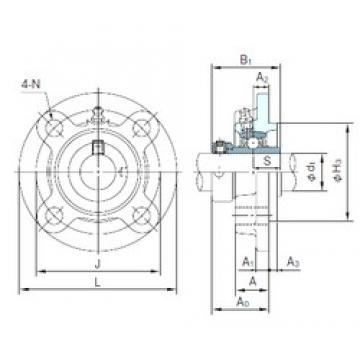 NACHI UGFC204 unités de roulement